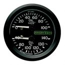 Racetech Oil Presure & Oil Temp Gauge