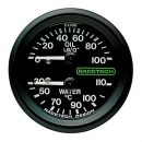 Racetech Oil Pressure & Water Temp Gauge